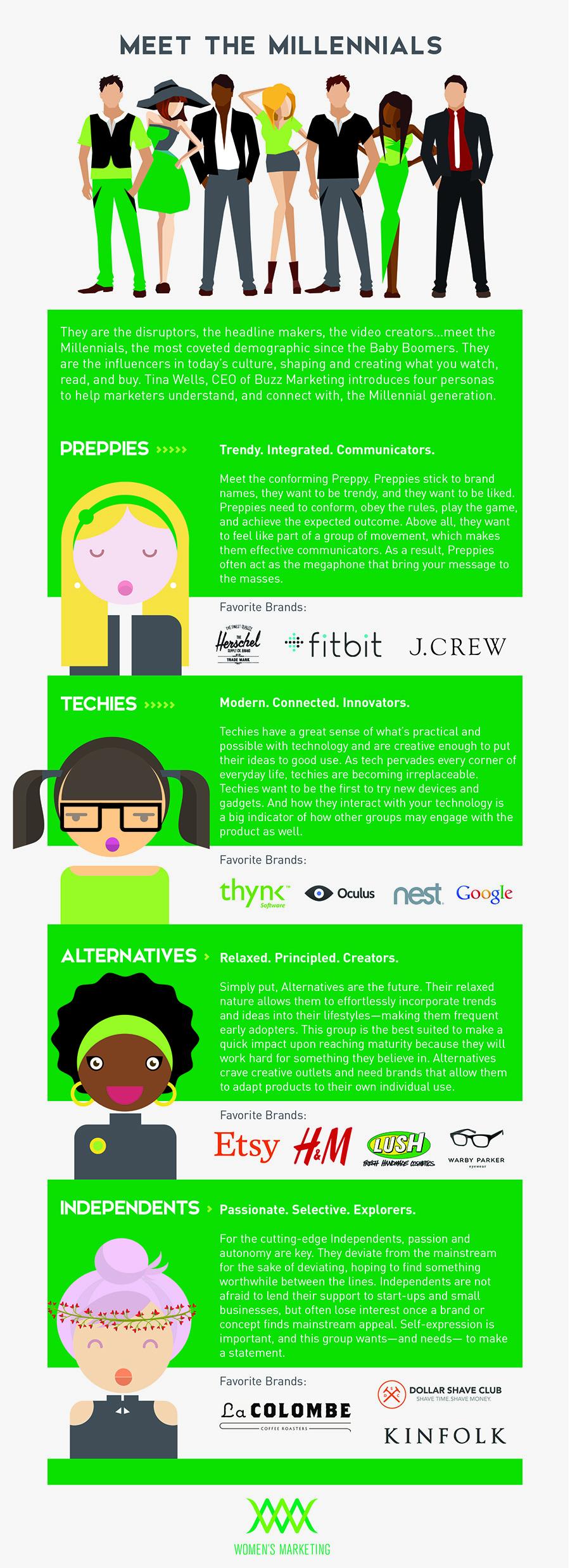 Meet The Millennialls - Infographic