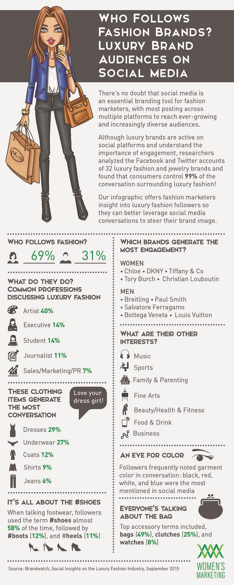 LuxuryBrandsOnSocial_Infographic.indd