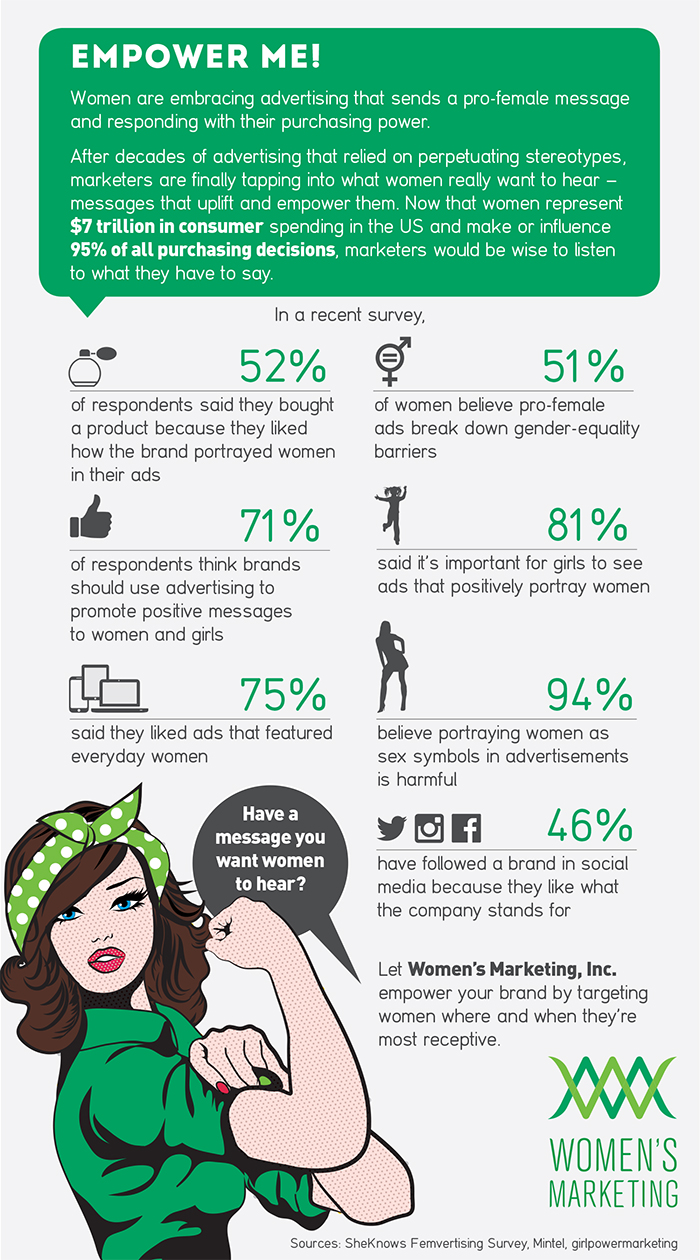 how-to-market-to-women-empower-me-infographic