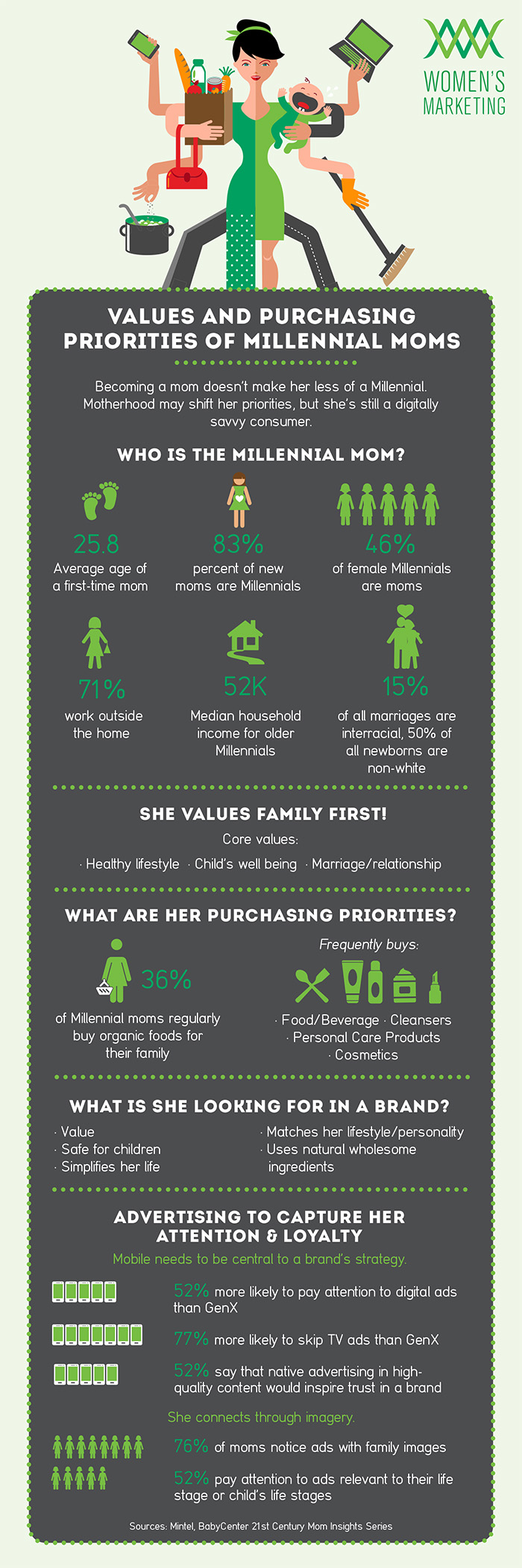 millennial-moms-values-infographic