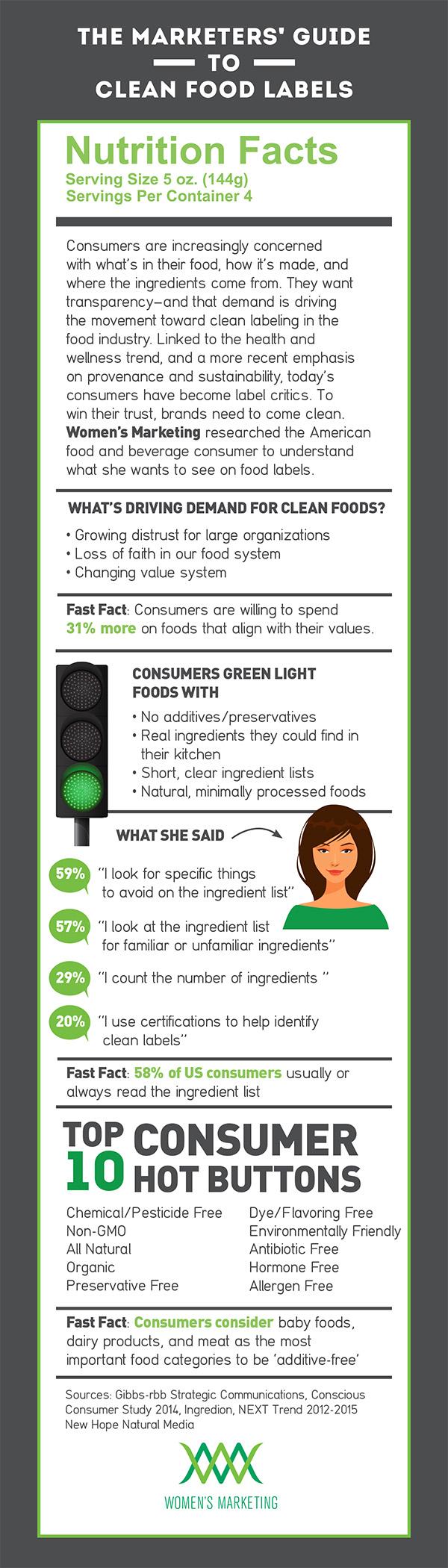 food-and-beverage-marketing-clean-food