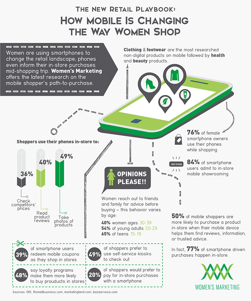 mobile-retail-trends-and-statistics