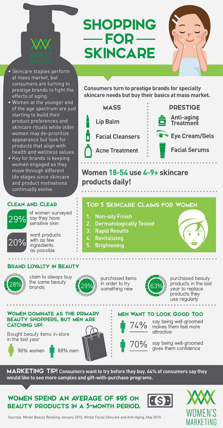 infographic-of-female- buying-behavior-for-beauty-and-skincare-products