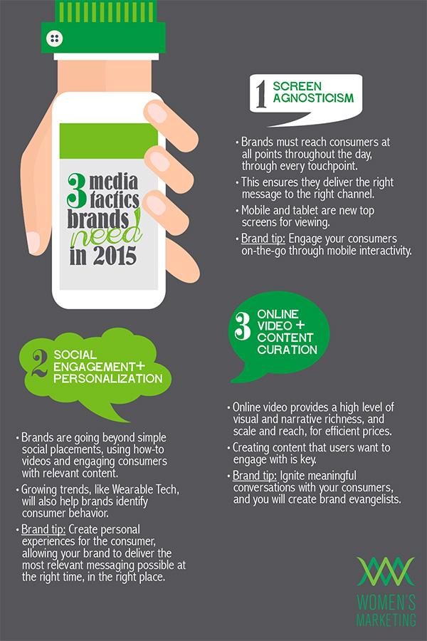 3-Media-Tactics-Brands-Need