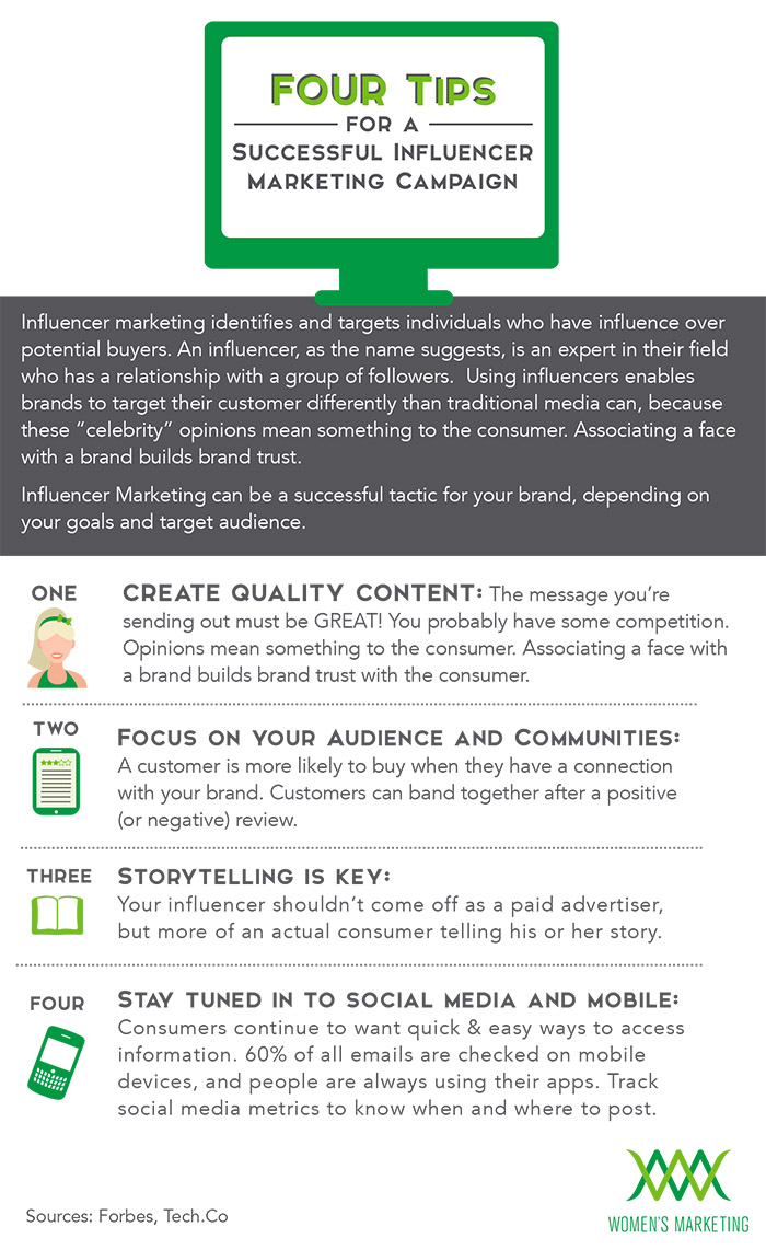 tips-successful-influencer-marketing-campaign