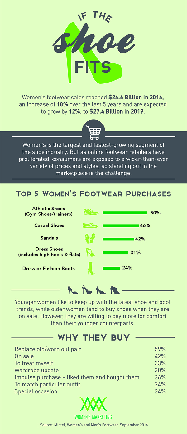 womens-shopping-habits-shoe-industry