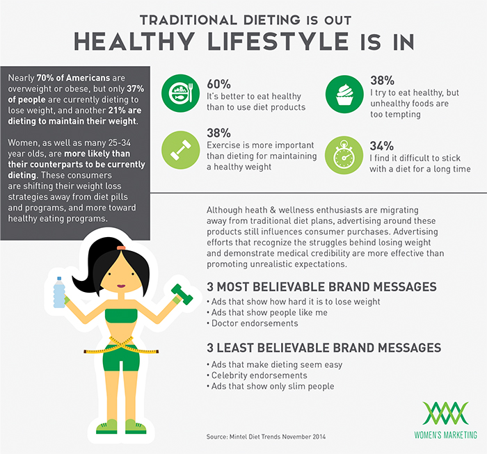 brand-message-strategy-exercise-diet