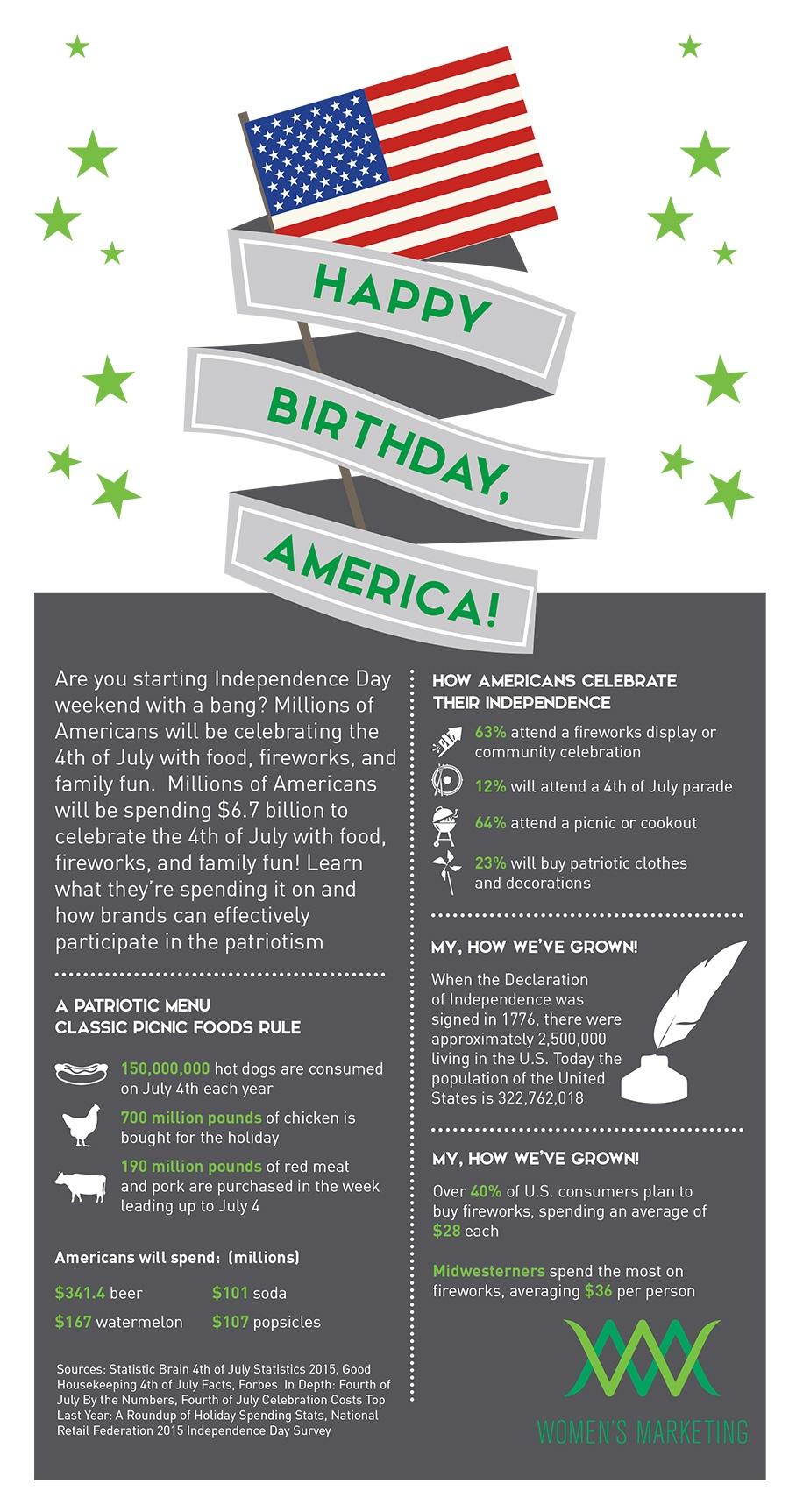 4thofJuly_Infographic.jpg