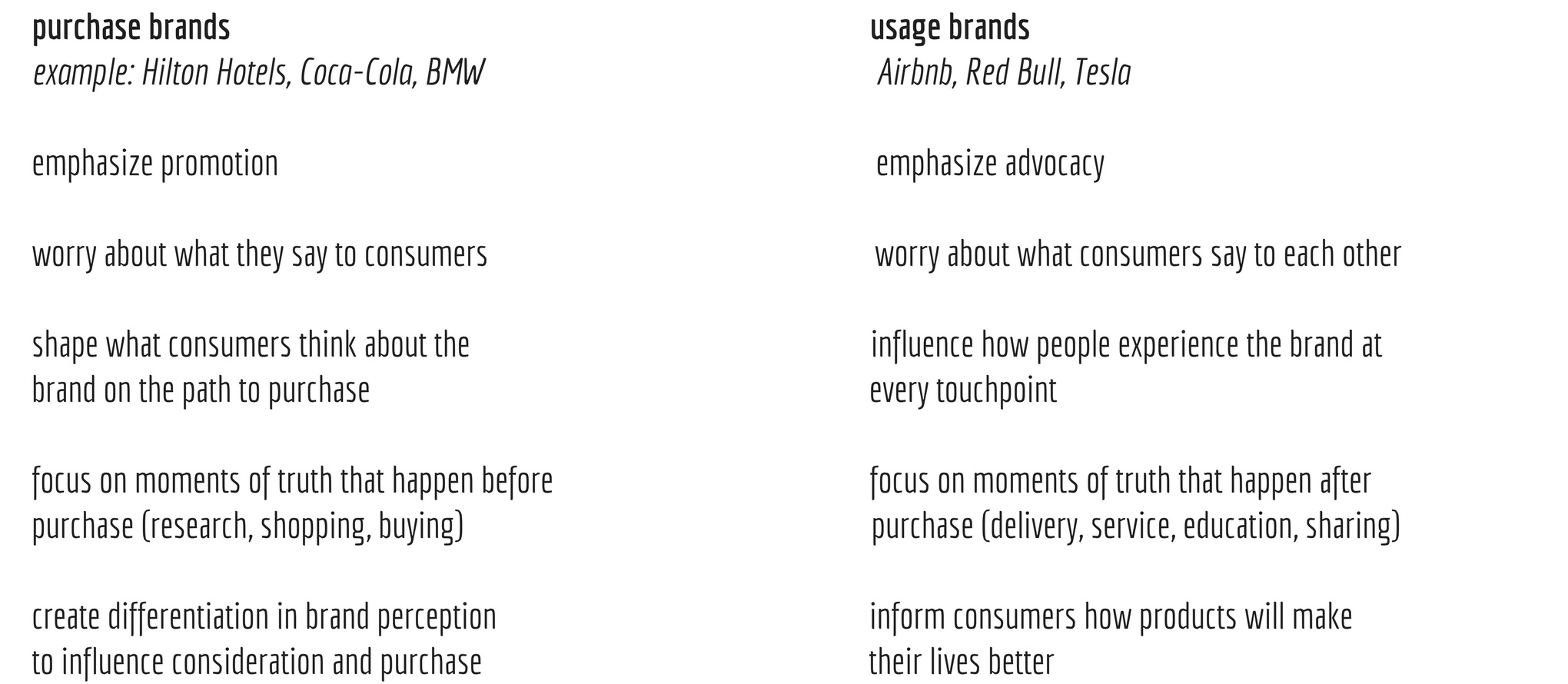 Add a little bit purchase brands usage brands example_ Hilton Hotels, Coca-Cola, BMW Airbnb, Red Bull, Teslaemphasize promotion emphasize advocacyworry about what they say to consumers worry about what consumers say .jpg