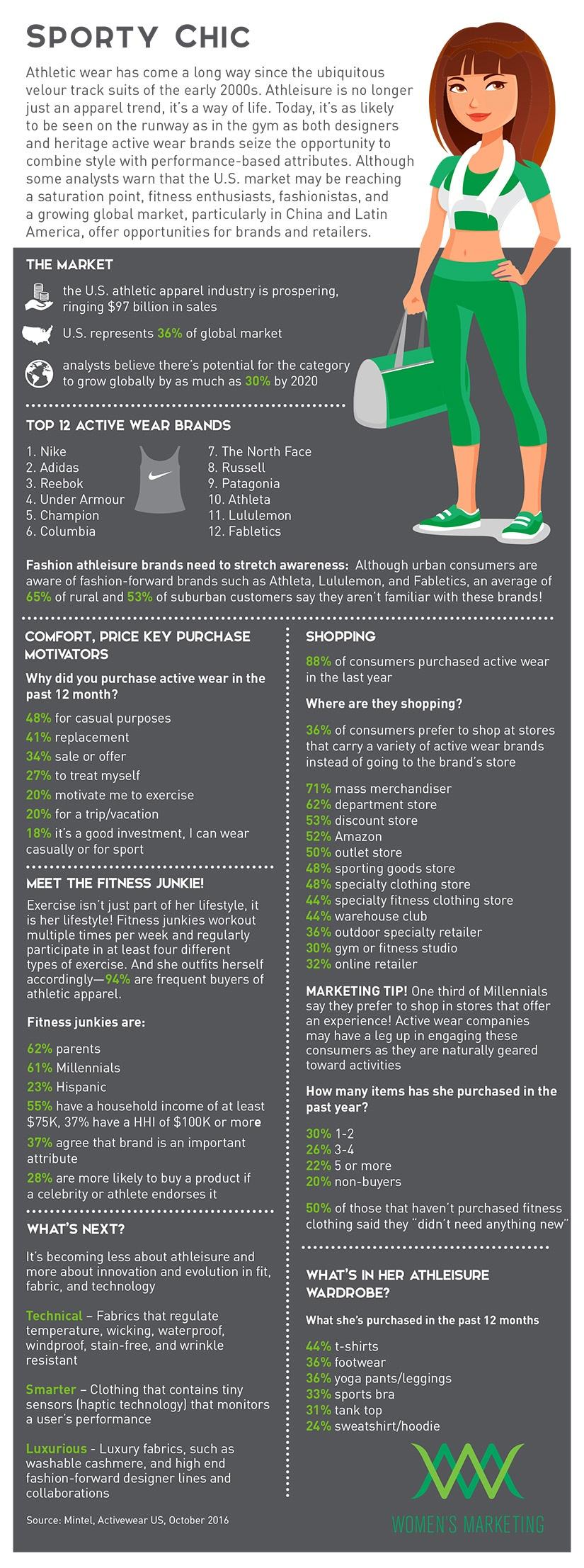 Athleisure2016_Infographic.jpg