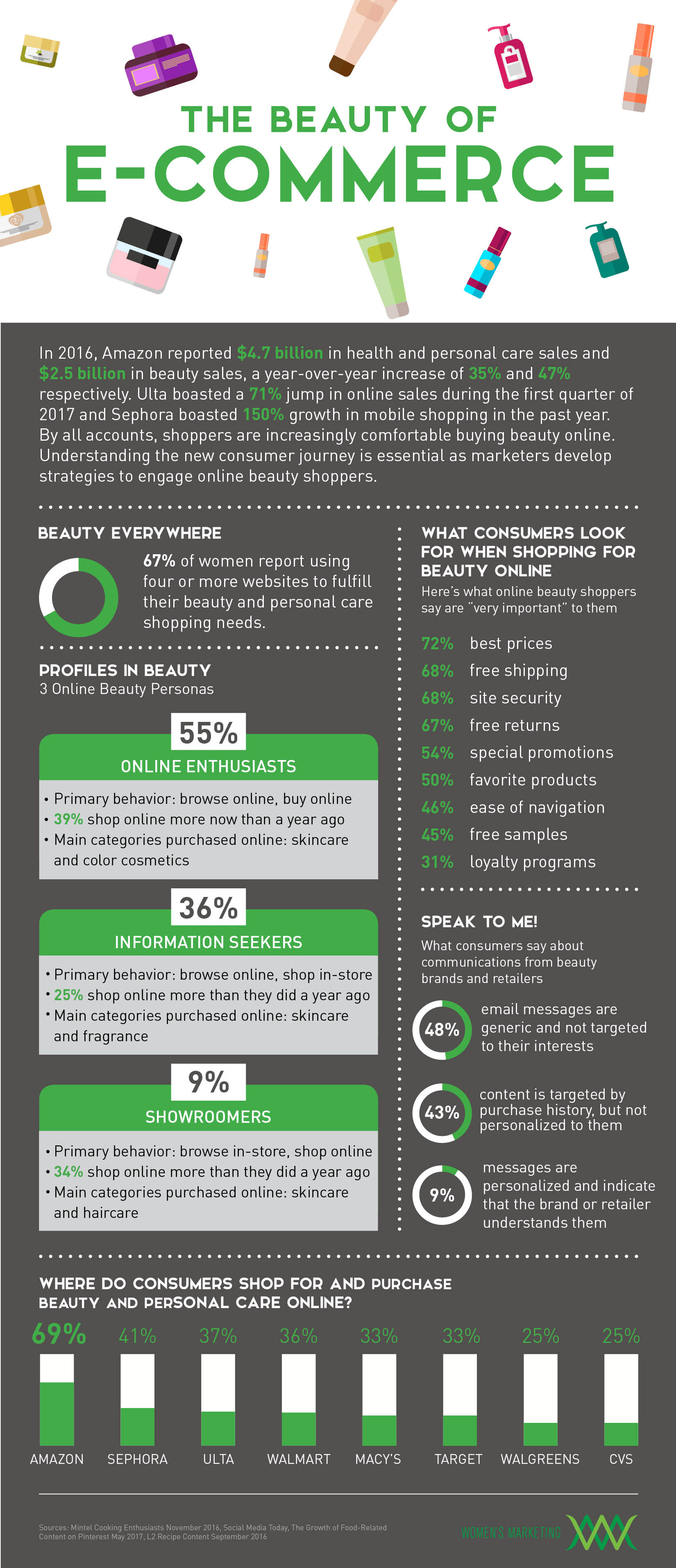 BeautyOfECommerce_Infographic_FINAL.jpg