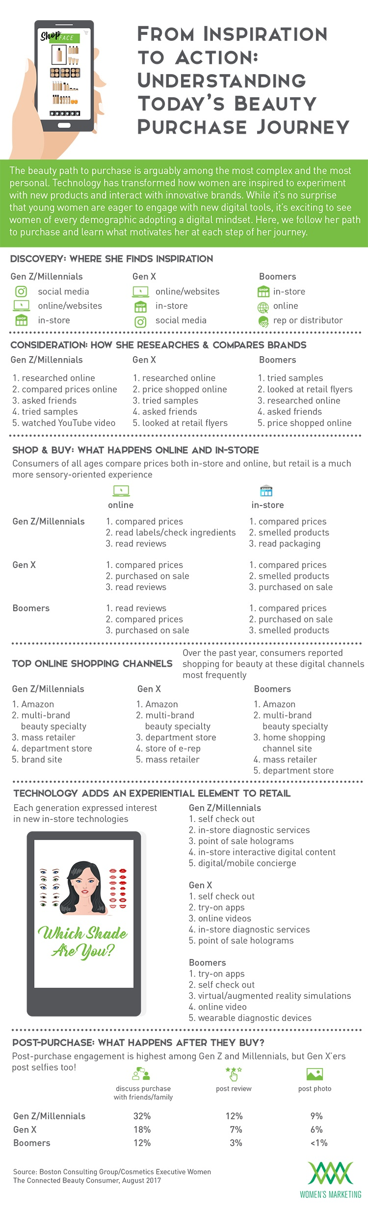 BeautyPurchaseJourney_Infographicv2.jpg