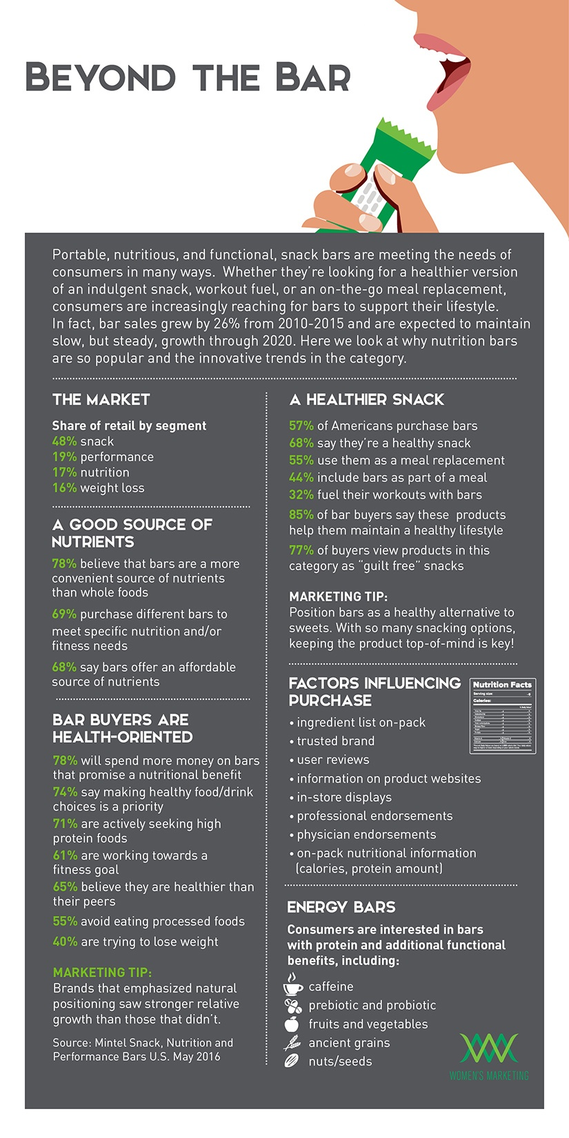 BeyondtheBar_infographic_FINAL.jpg