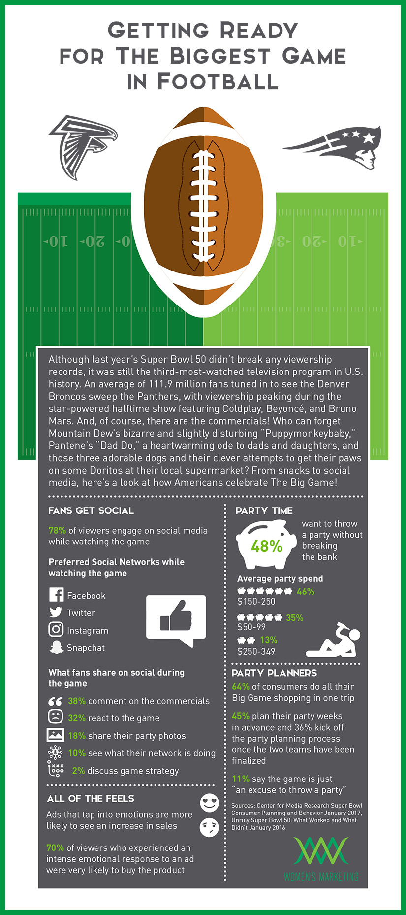 BiggestGameinFootball_Infographic.jpg