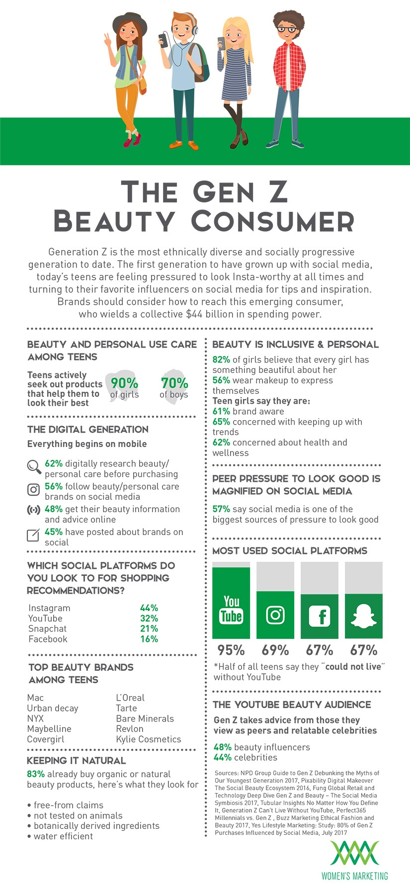GenZBeautyConsumer_Infographic