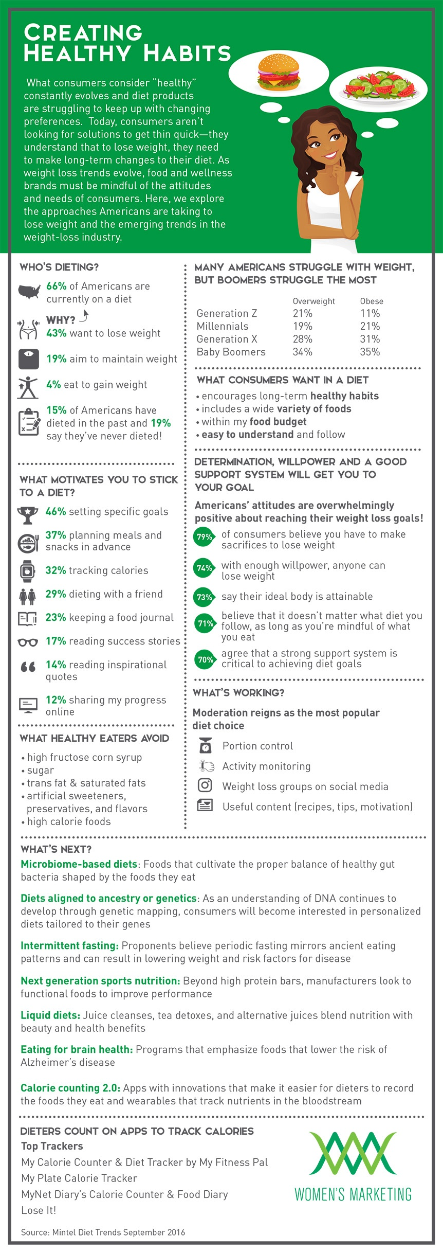 CreatingHealthyHabits_Infographic.jpg