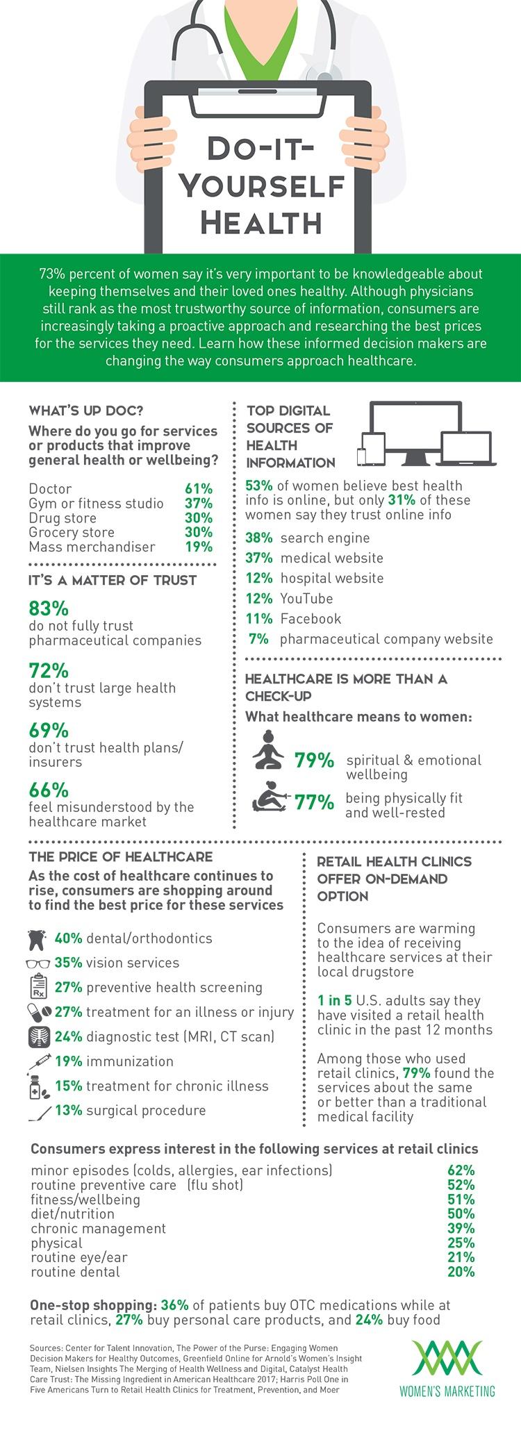 DIYHealth_Infographic.jpg