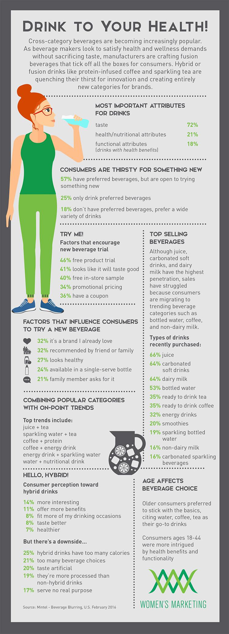 DrinkToYourHealth_Infographic.jpg