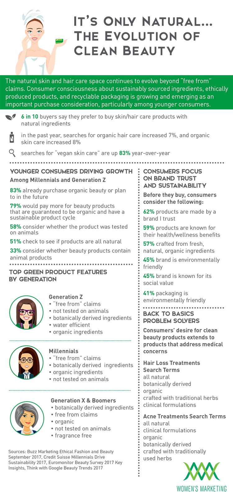 EvolutionofCleanBeauty_Infographic-1.jpg