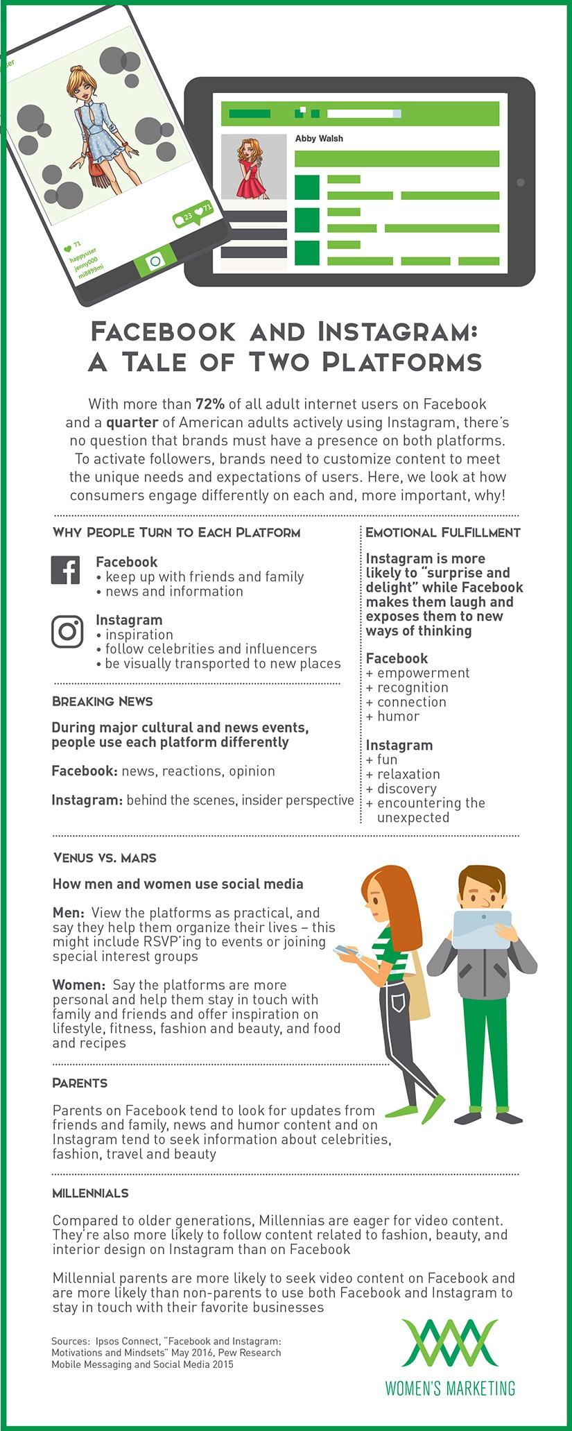 FacebookInstagram_Infographic.jpg