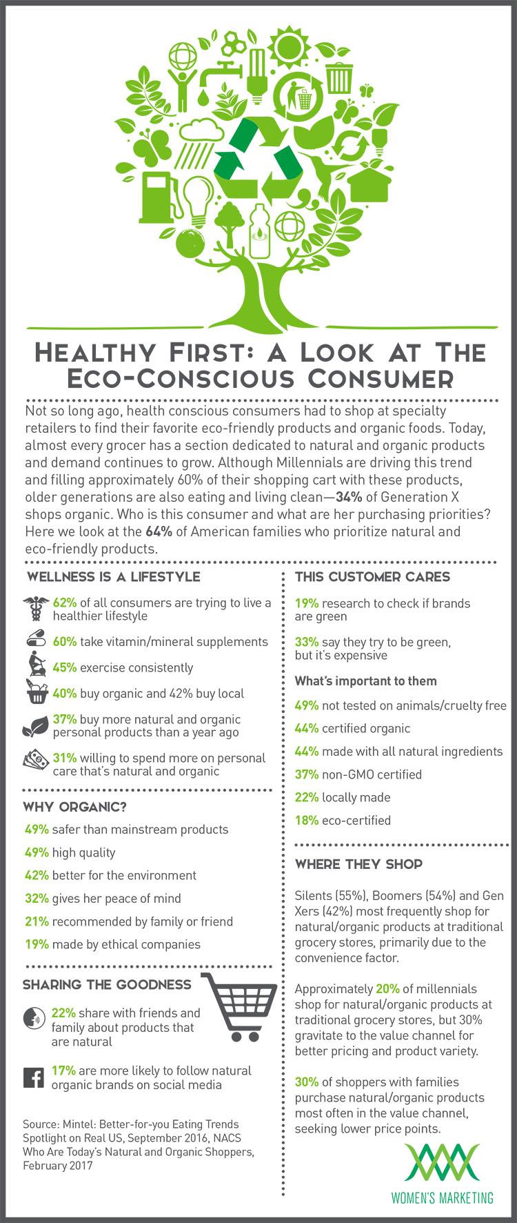 HealthyFirst_Infographic-1.jpg