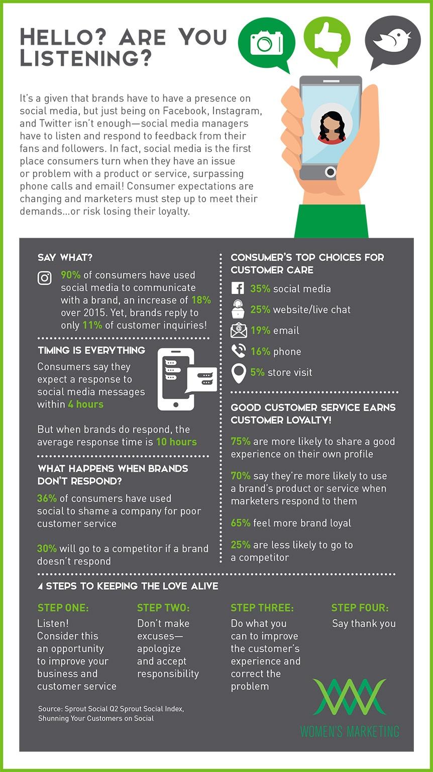 HelloAreYouListening_Infographic.jpg