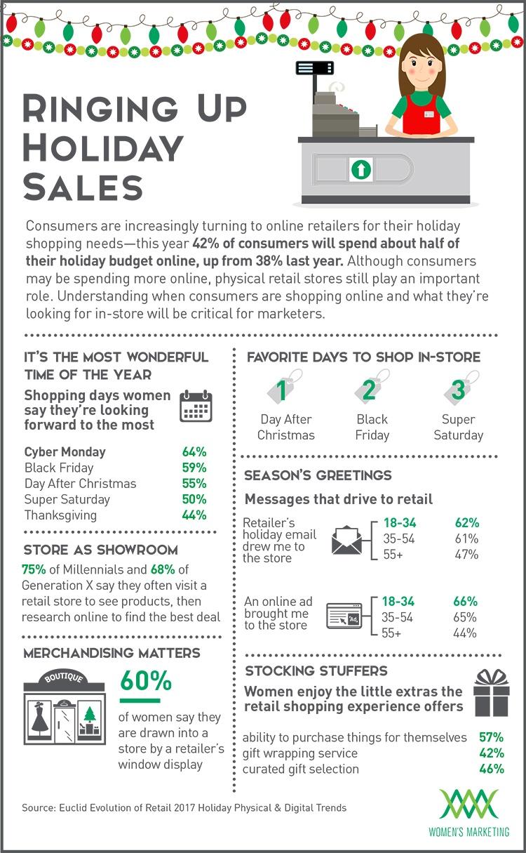 HolidaySales_Infographicv2.jpg