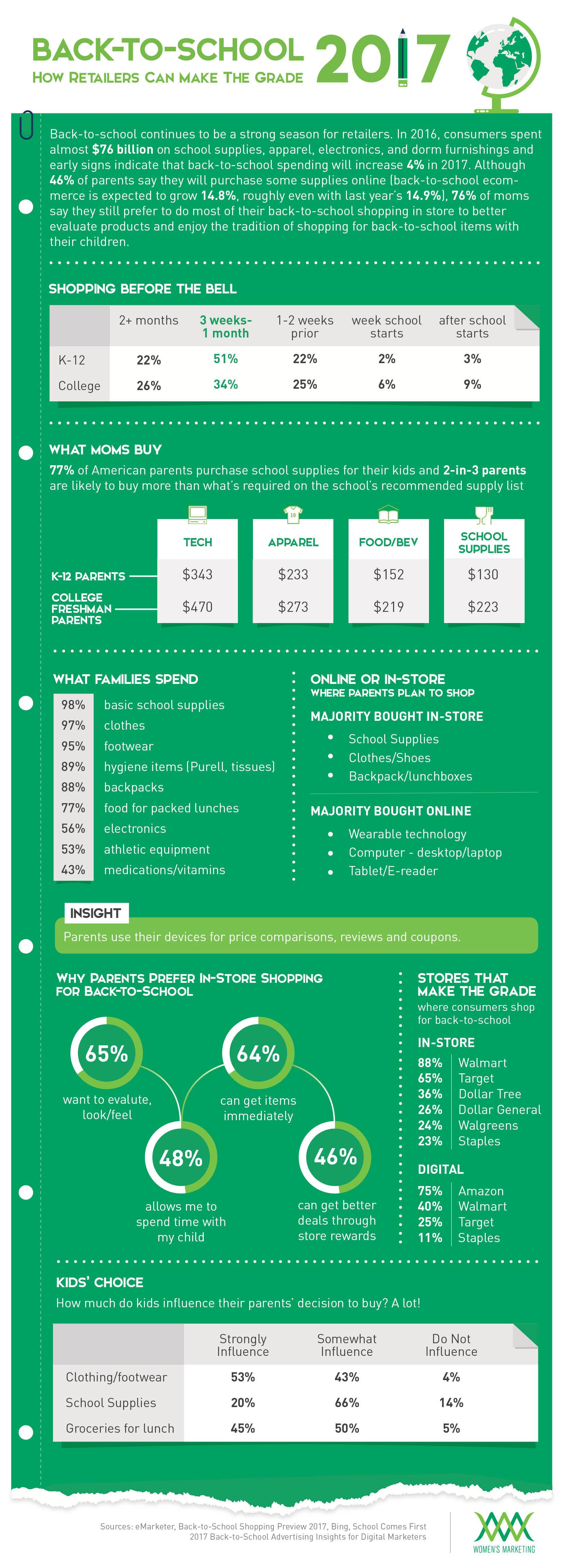 Infographic_BackToSchool.jpg