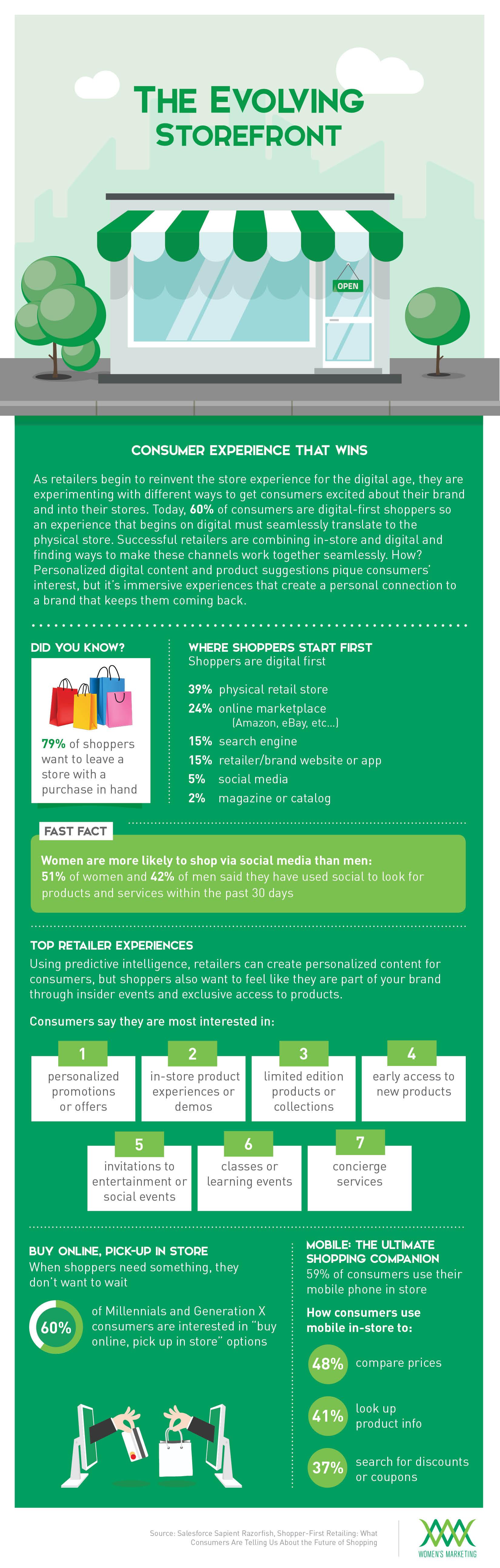 Infographic_EvolvingStorefront.jpg
