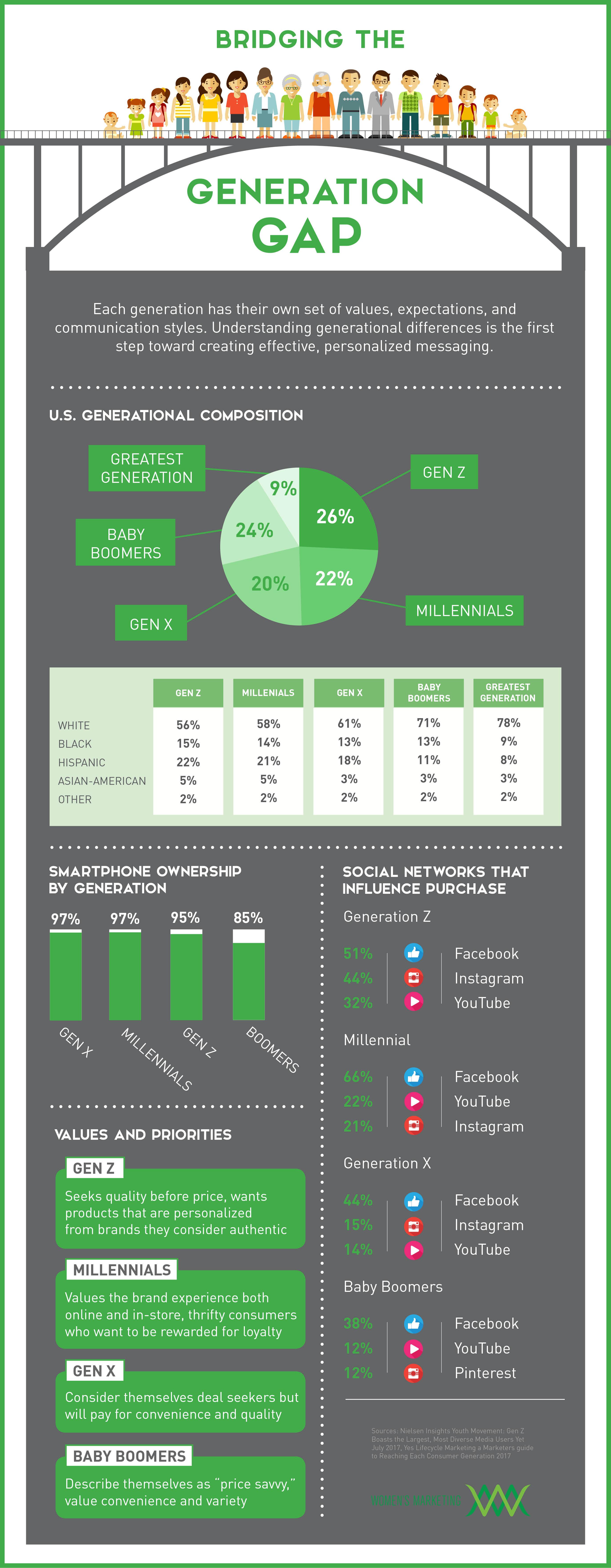 Infographic_GenerationGap (002).jpg