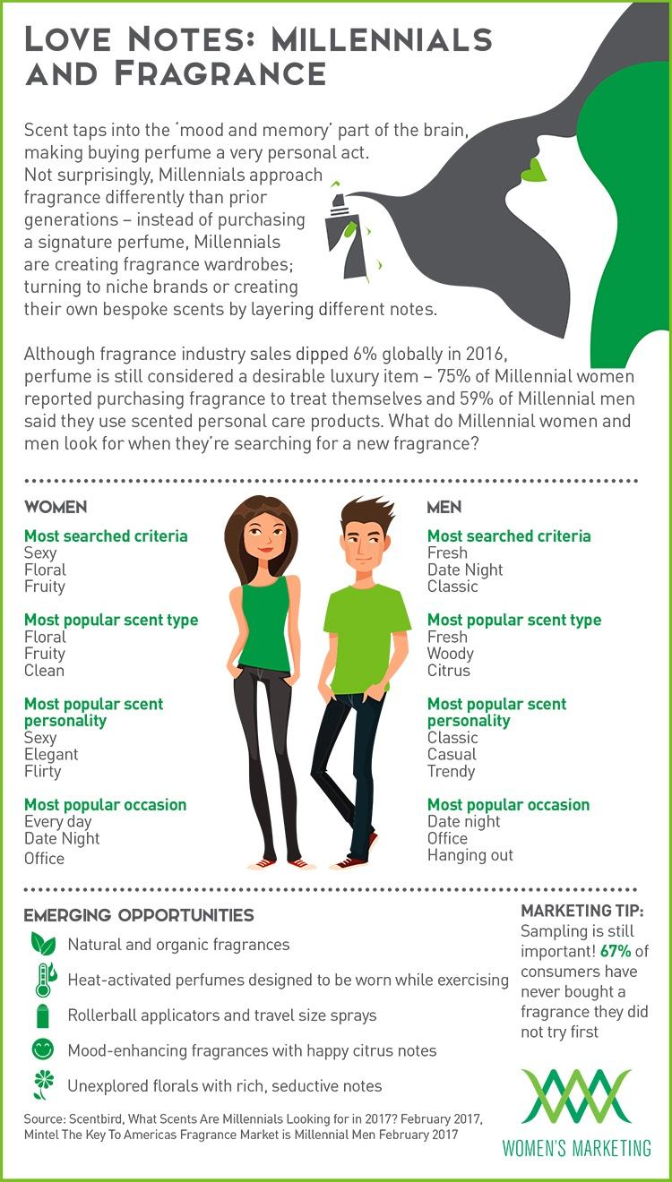 LoveNotes_Infographic.jpg