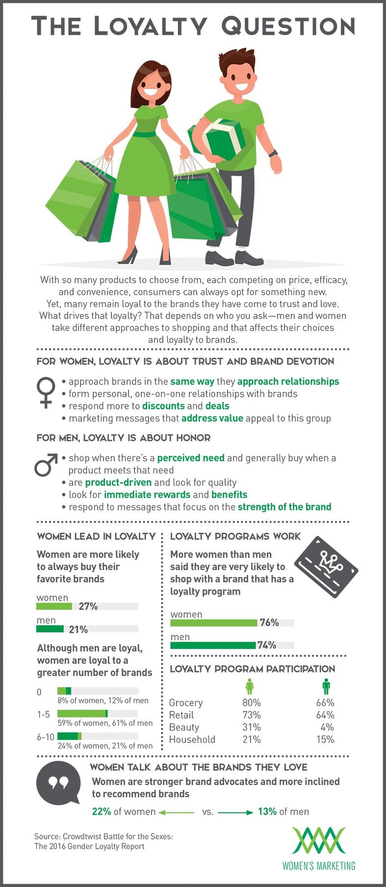 LoyaltyQuestion_Infographic.jpg