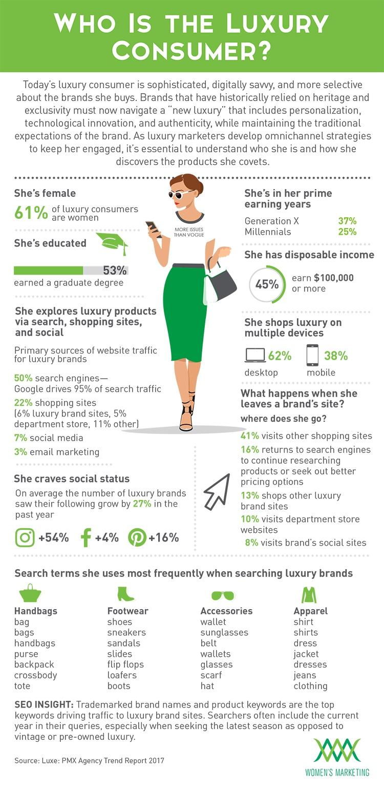 LuxuryConsumer_Infographic.jpg