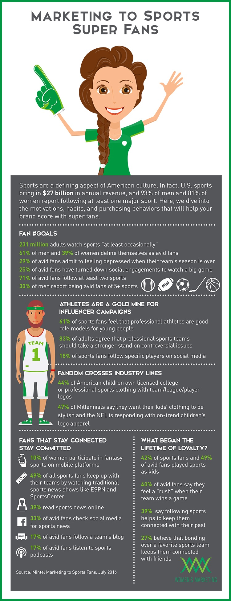 MarketingtoSportsFans_Infographic.jpg