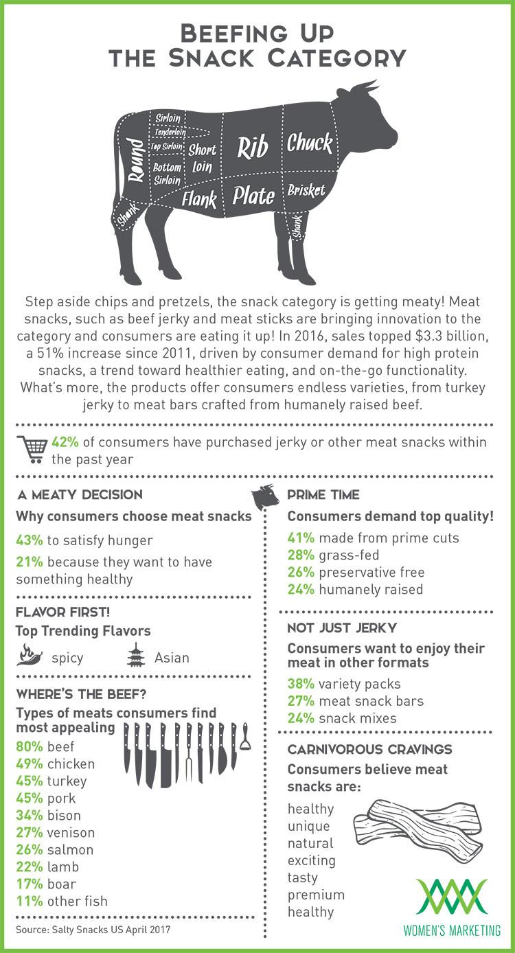 MeatSnacks_Infographic-1.jpg
