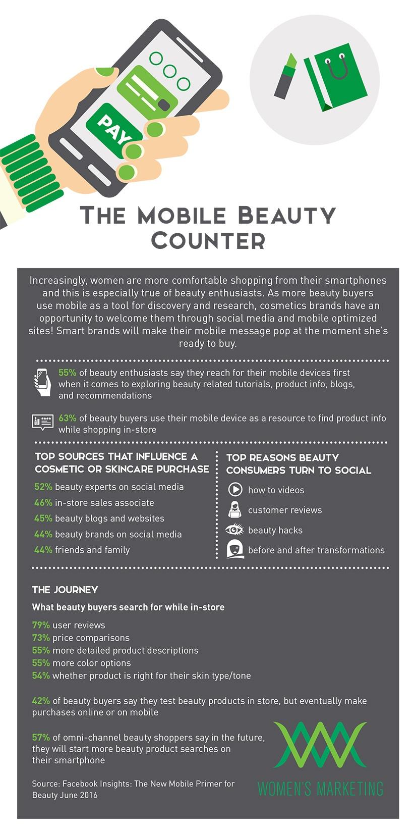 MobileBeautyCounter_Infographic.jpg