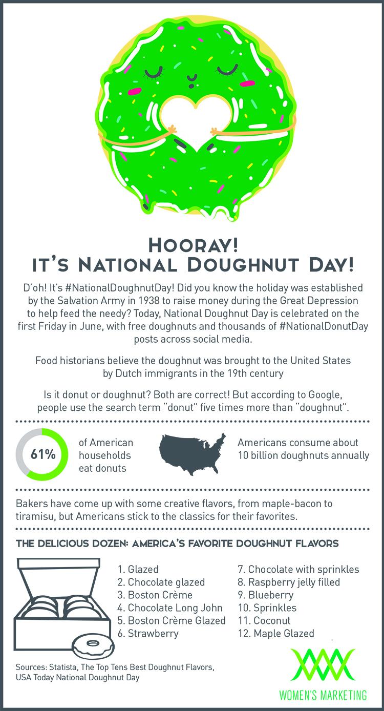 NationalDonutDay_Infographic.jpg