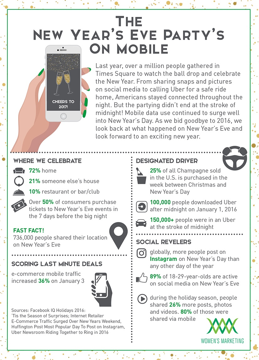 NewYearsonMobile_Infographic.jpg