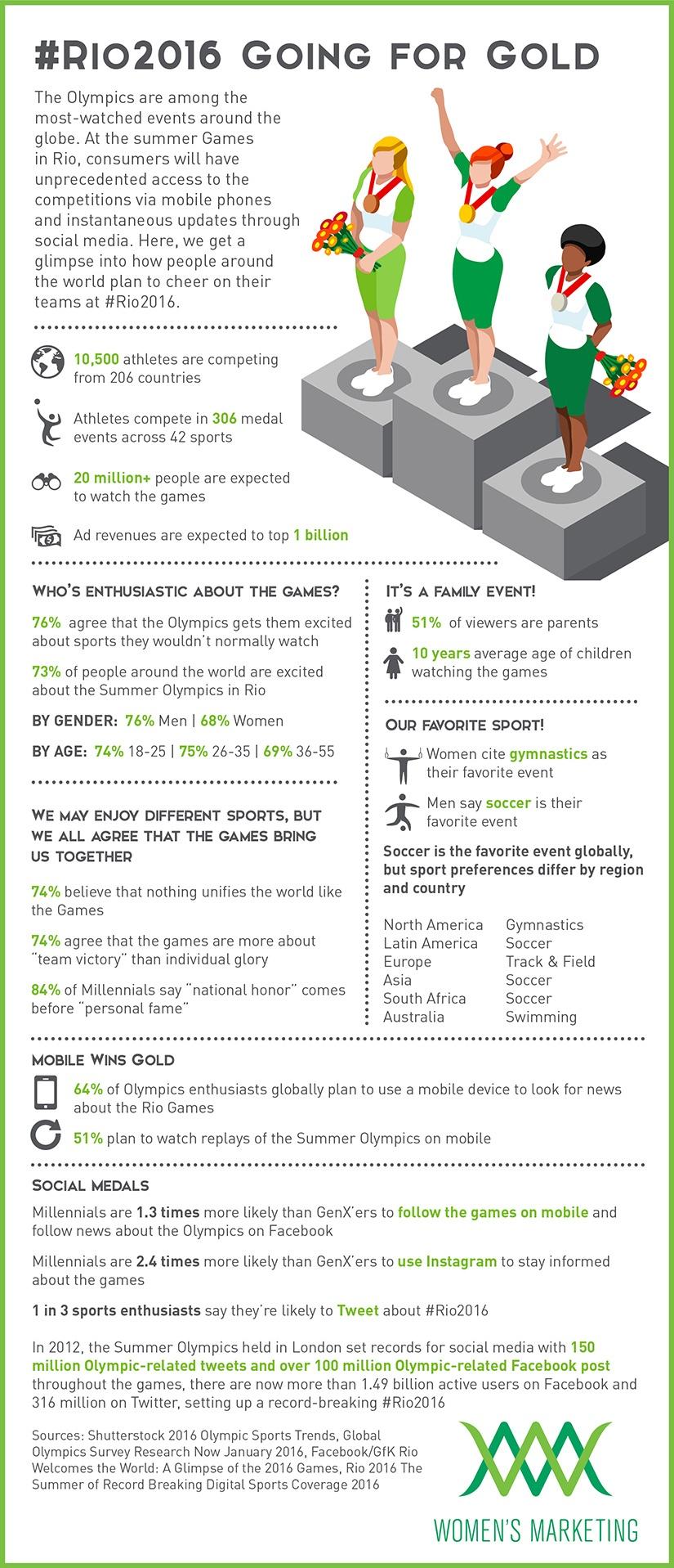 Olympics_Infographic.jpg