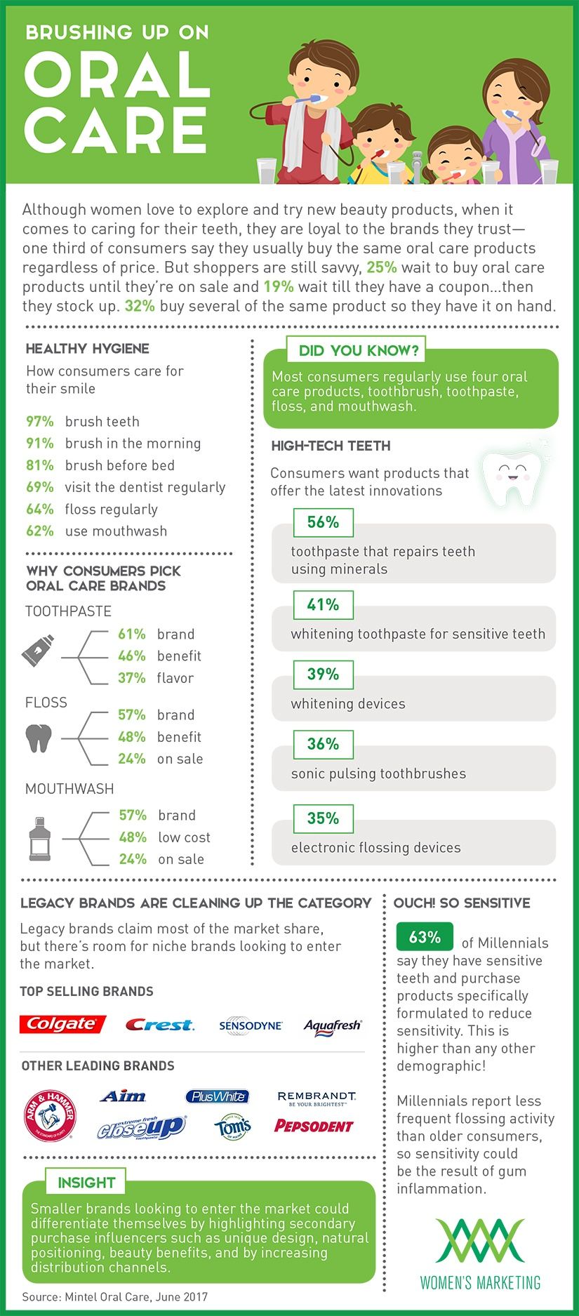 OralCare_Infographic-4.jpg