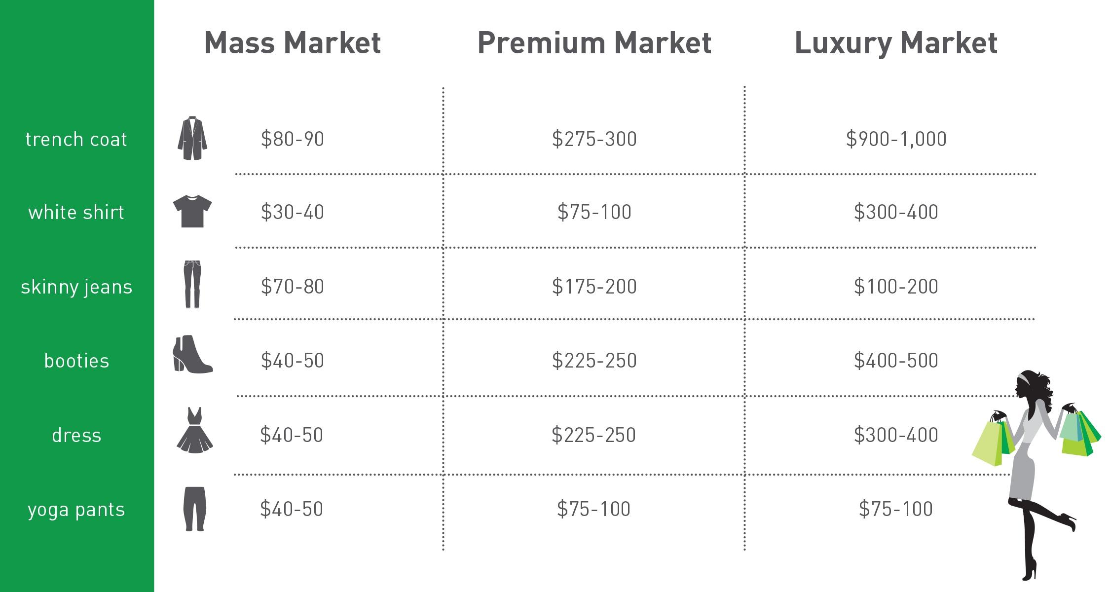 PricetoPay_Infographic_2.jpg