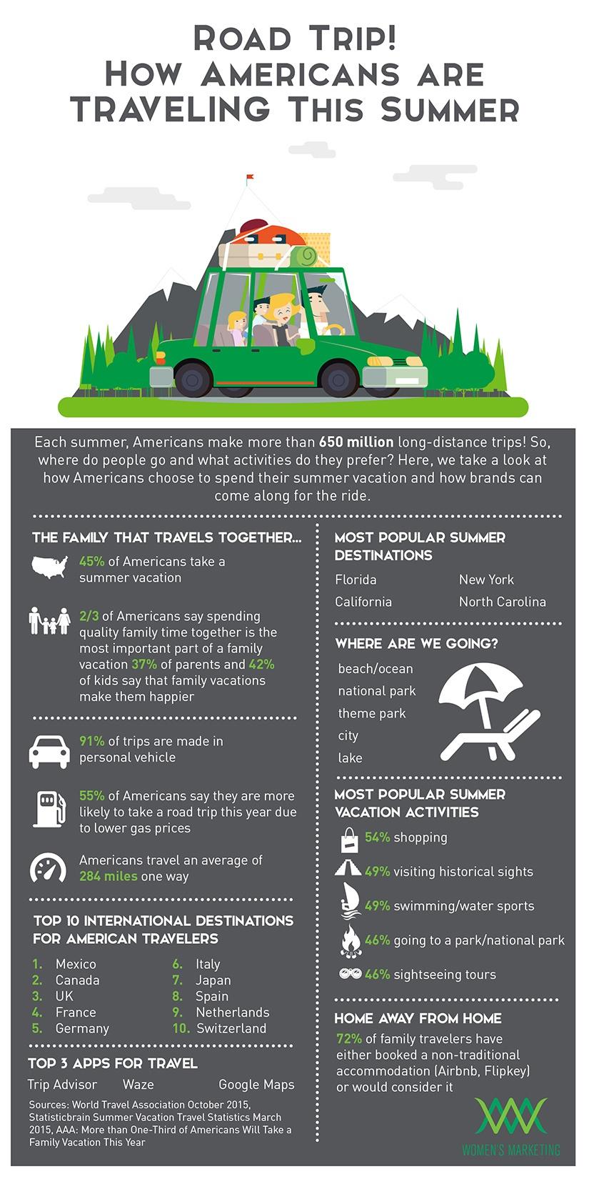 RoadTrip_Infographic.jpg