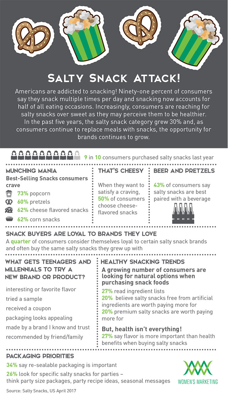 SaltySnacks_Infographic.jpg
