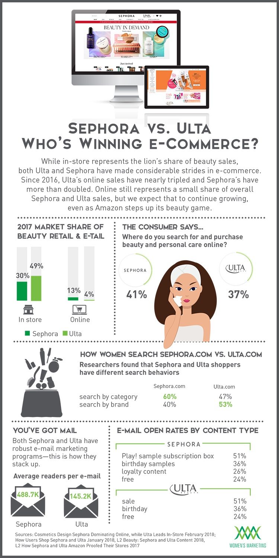 SephoraVsUlta_Ecommerce_Infographic.jpg