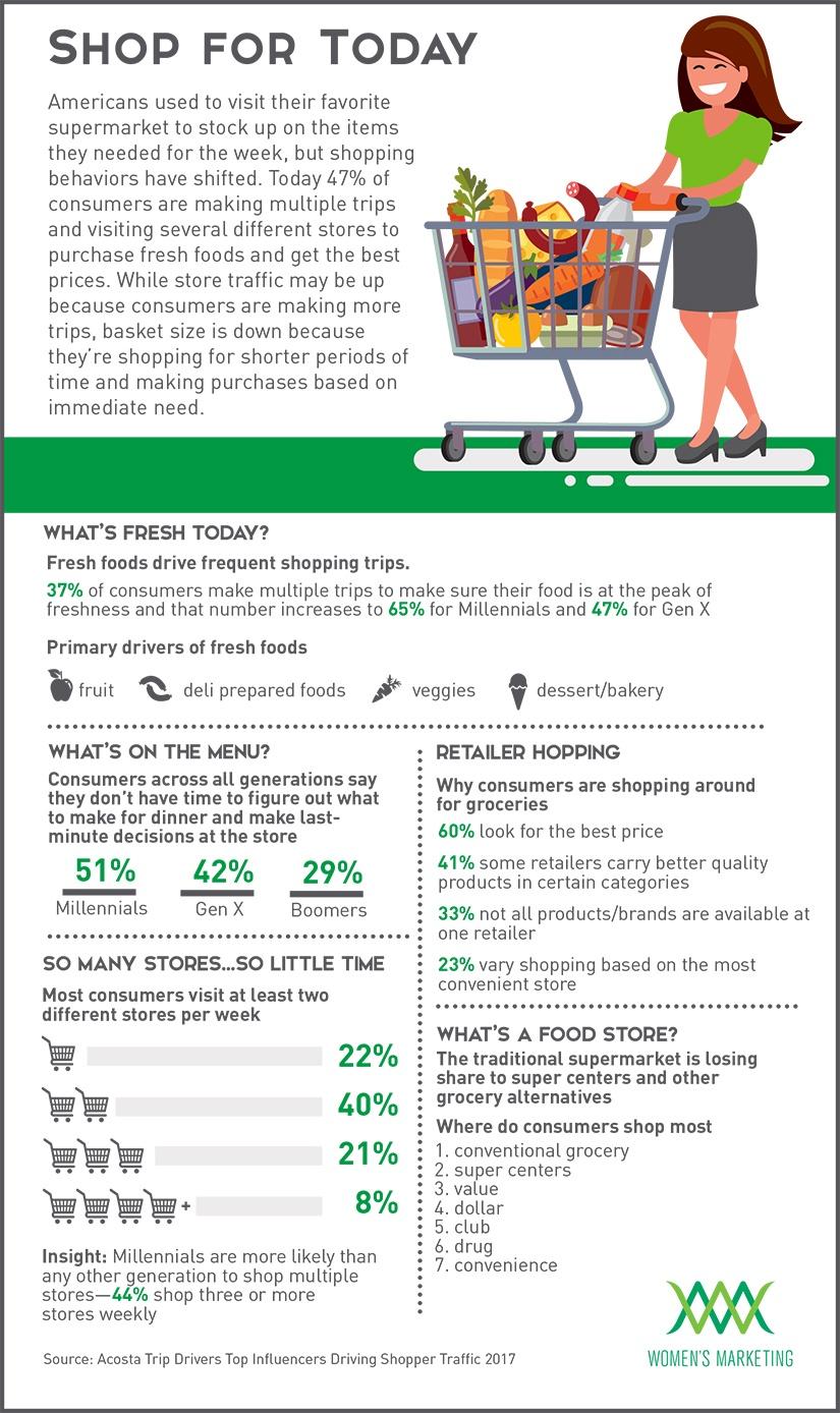 ShopForToday_InfographicCORRECTED.jpg