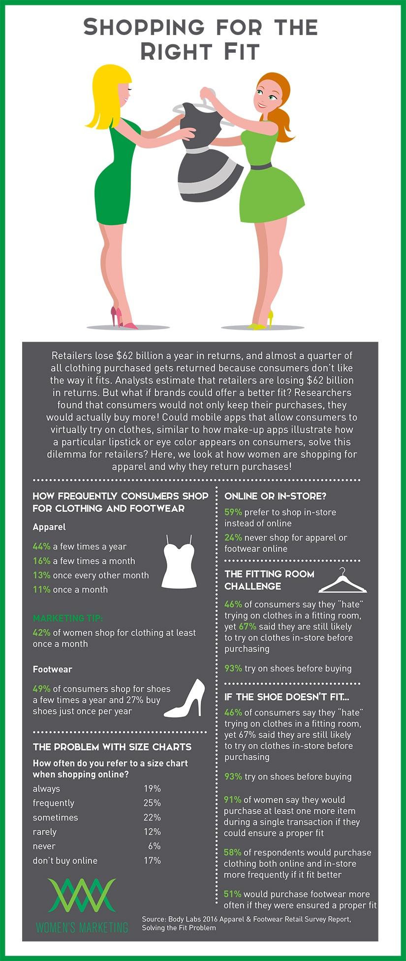 ShoppingfortheRightFit_Infographic.jpg