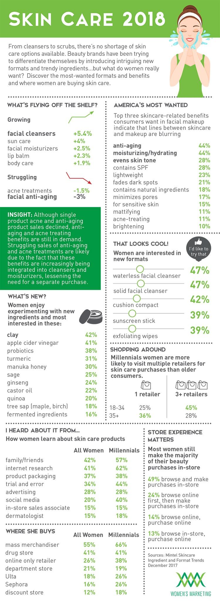 SkinCare2018_Infographic.jpg