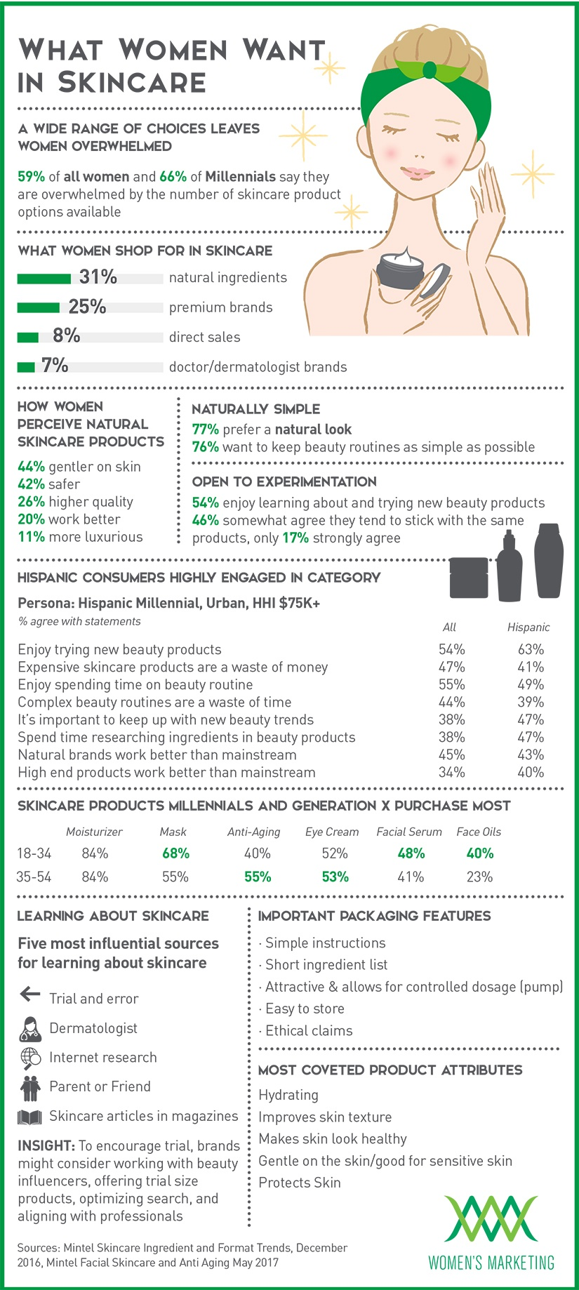 Skincare2017_Infographic.jpg