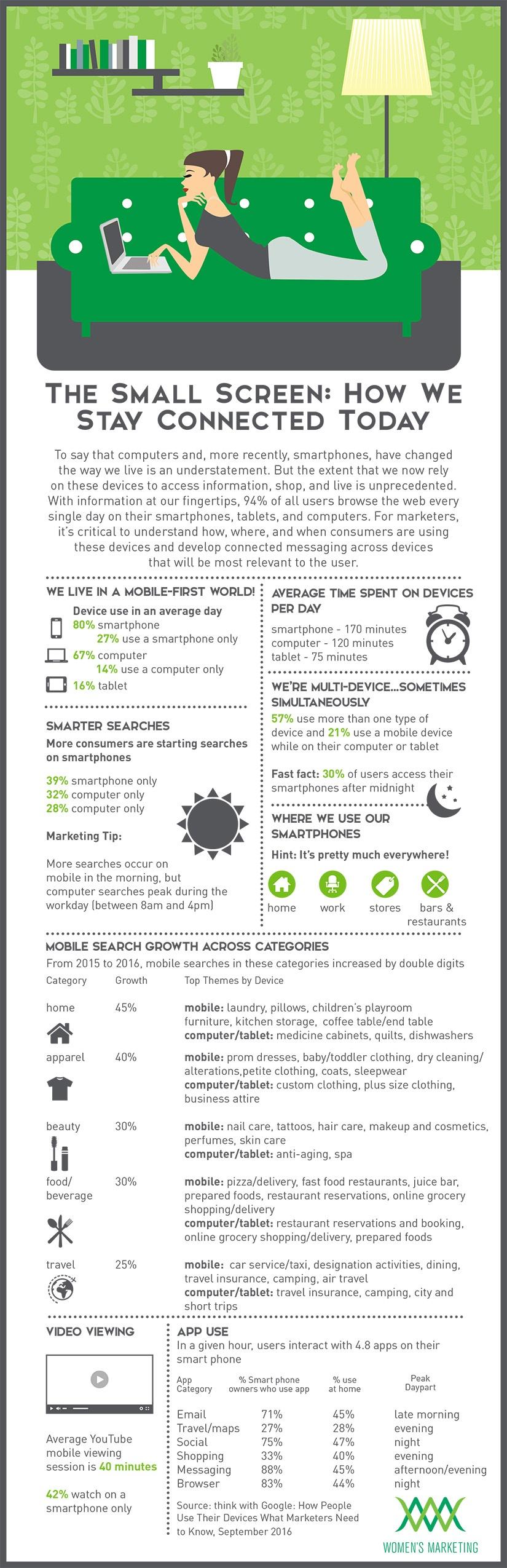 SmallScreenHowWeStayConnected_Infographic.jpg