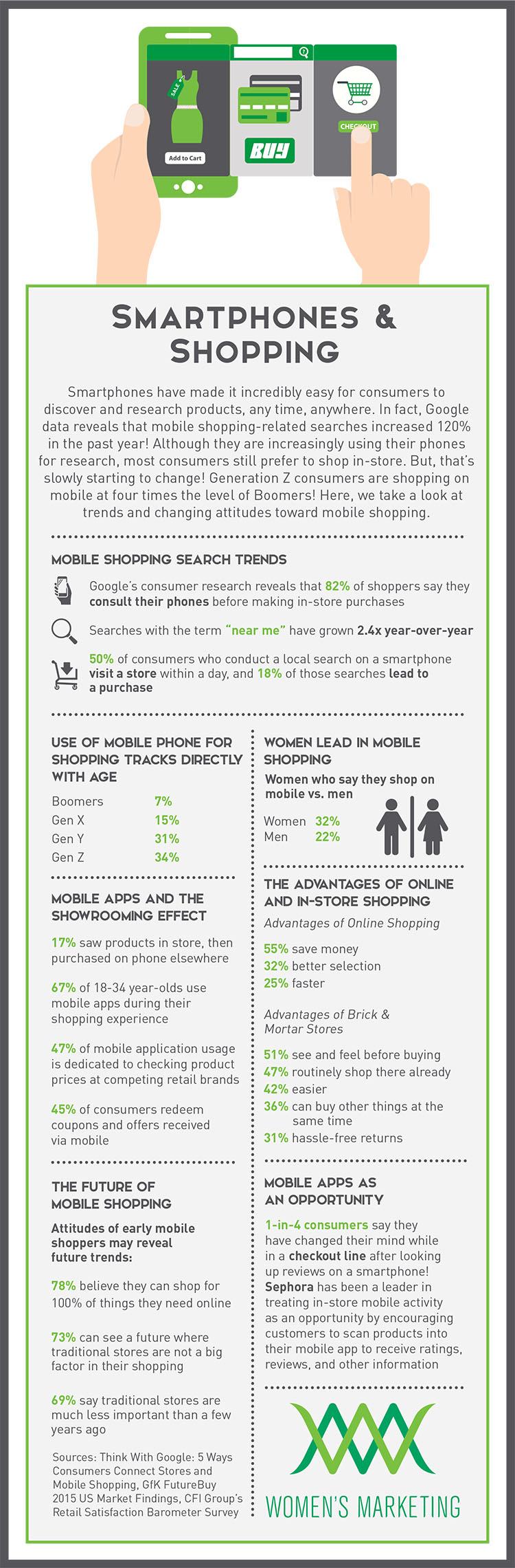 SmartphonesShopping_Infographic.jpg